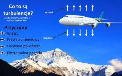 Turbulencje w samolocie: wszystko co musisz wiedzieć